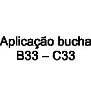 Aplicação bucha B33 – C33 -  Perfil em Alumínio em Curitiba